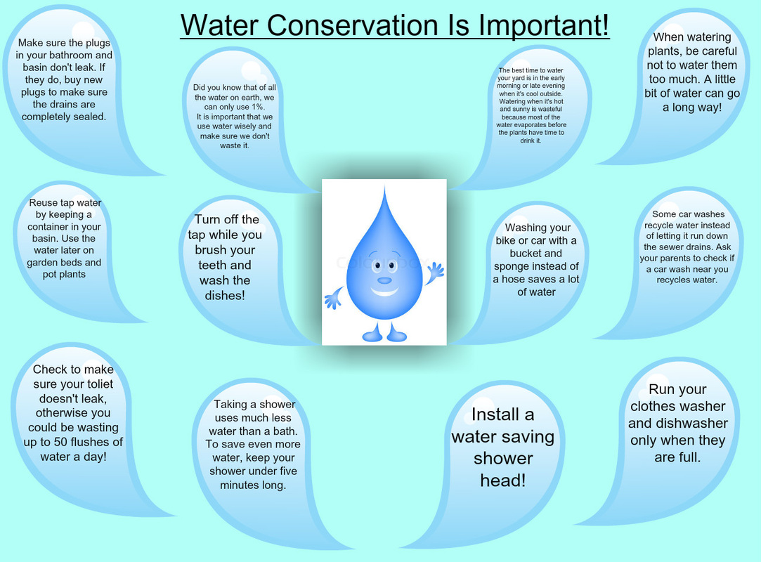 How to conserve water don 39 t bother the water for How to save water in your house